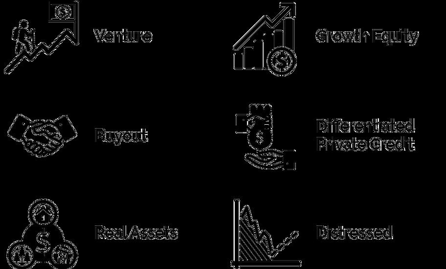icons_investors